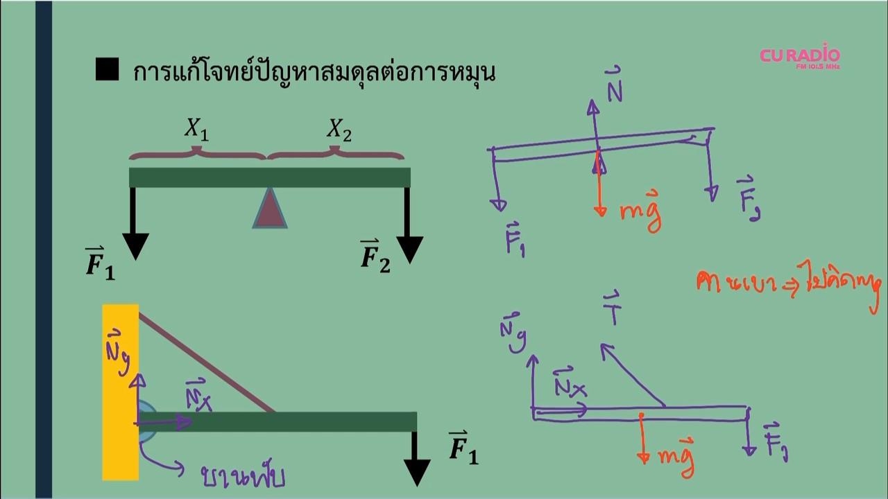 ฟิสิกส์ : สมดุลต่อการหมุน