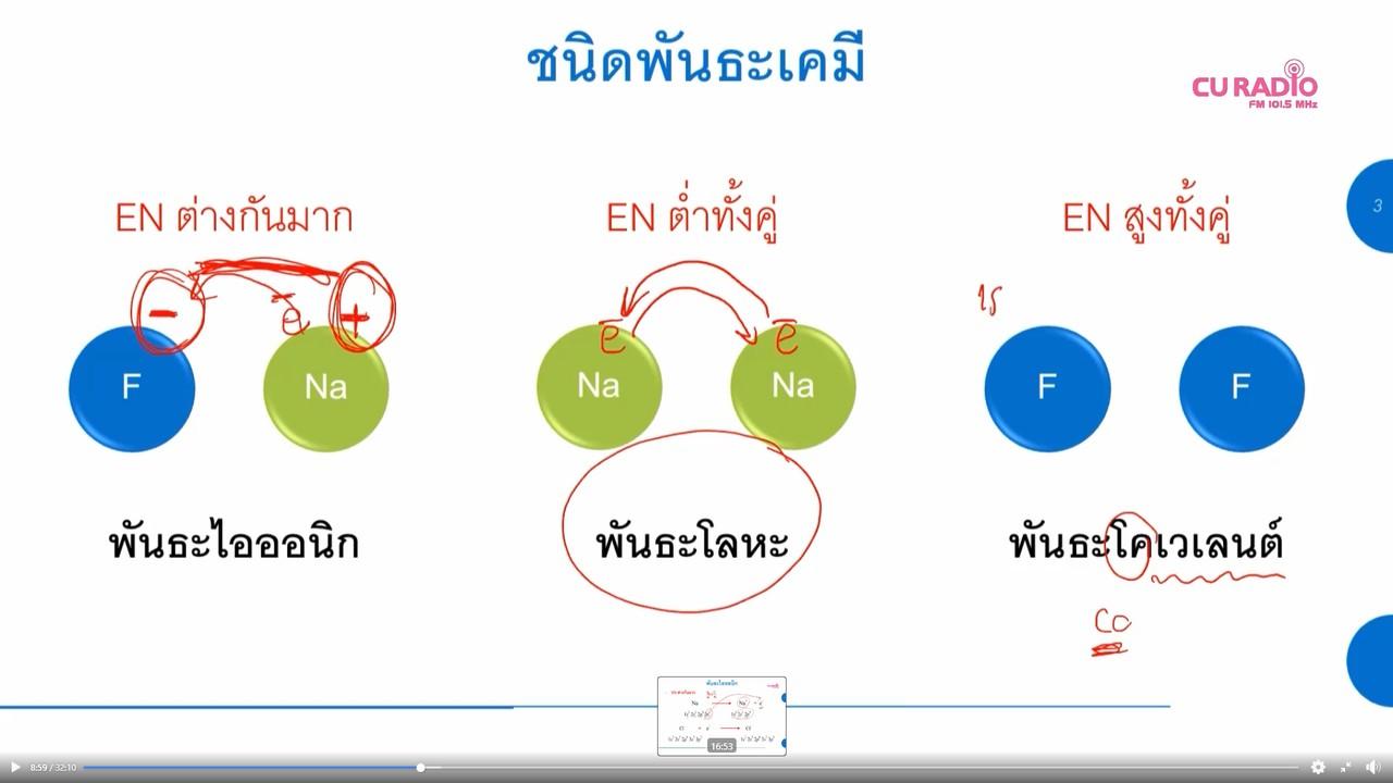 เคมี : พันธะเคมีตอนที่ 1
