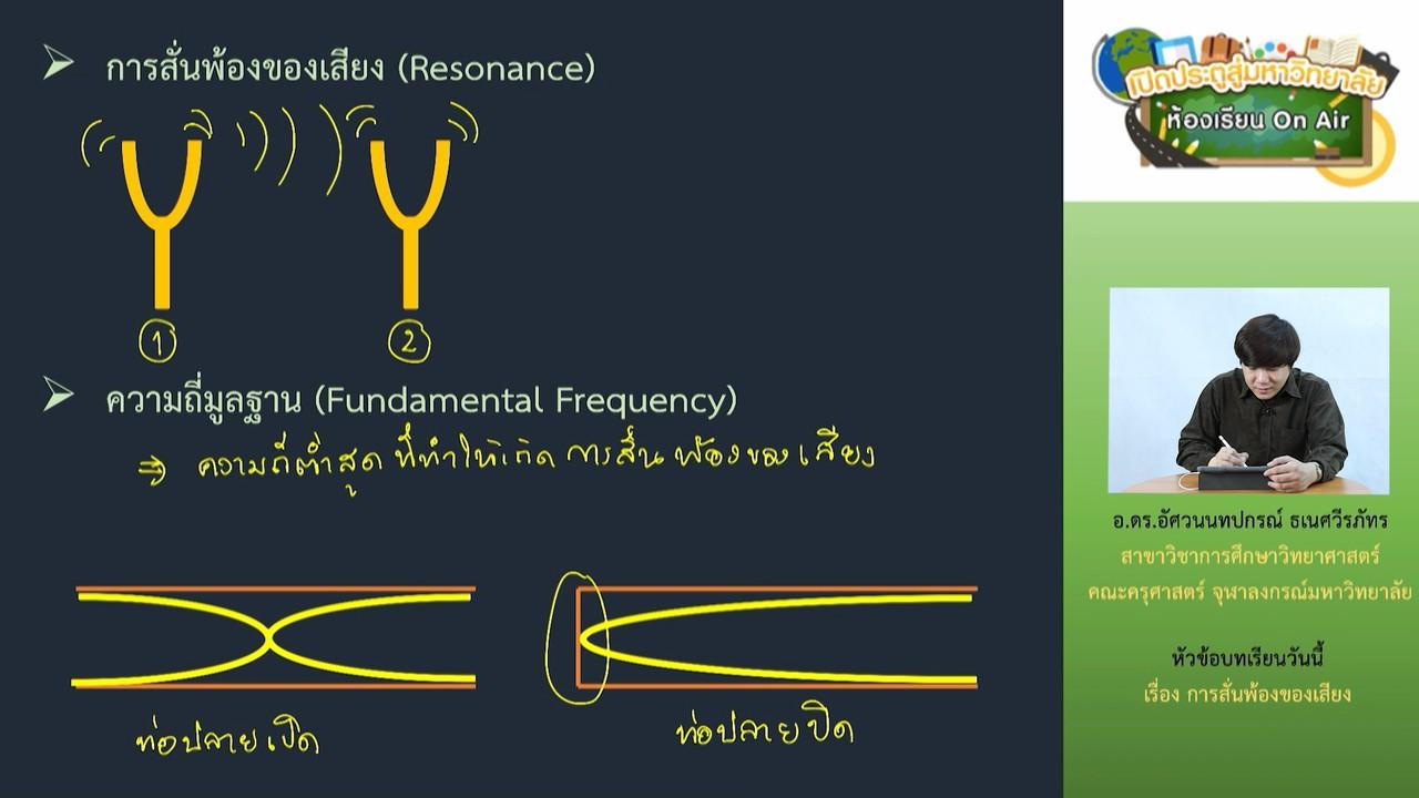 ฟิสิกส์ : การสั่นพ้องของเสียง